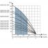 Скважинный насос Водолей БЦПЭ 0,32-63У 1,2-3 м.куб/ч h=63 м д.105мм (кабель 40м)