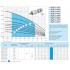 Глубинный насос для скважины Насосы+ БЦП 1,8-90У (кабель 2м, муфта)