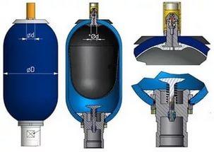 Особенности подключения гидроаккумулятора