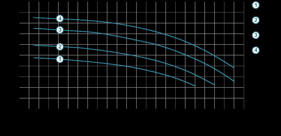 поверхностный бытовой трехфаный насос Акватика Leo