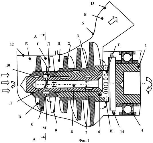 конструкция шнекового насоса
