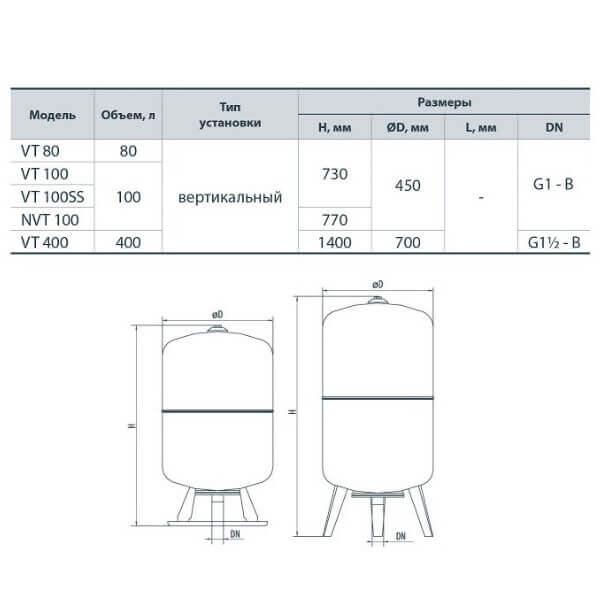 характеристики вертикального гидроаккумулятора Насосы+