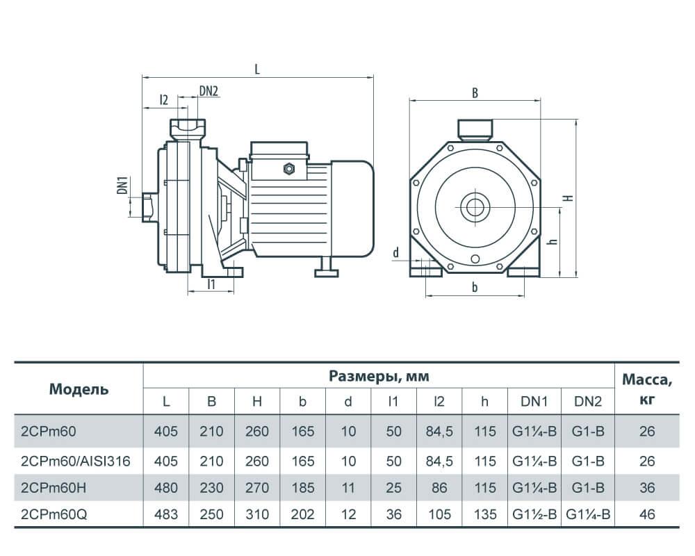 Поверхностный центробежный насос Насосы+ 2CPm 60H 2,4 кВт, H=60 м, 150 л/мин